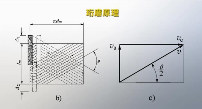 珩磨管生產基本知識 技術信息 第3張