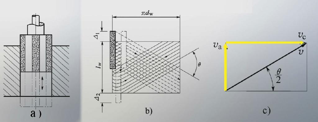 珩磨管生產基本知識 技術信息 第4張