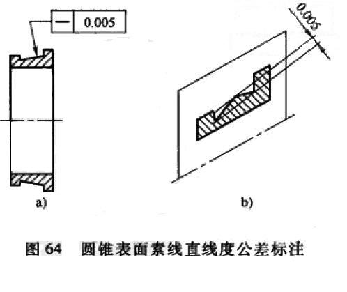 怎样正确标注<a >钢管</a>-机械部件-的直线度及其公差? 技术信息 第1张