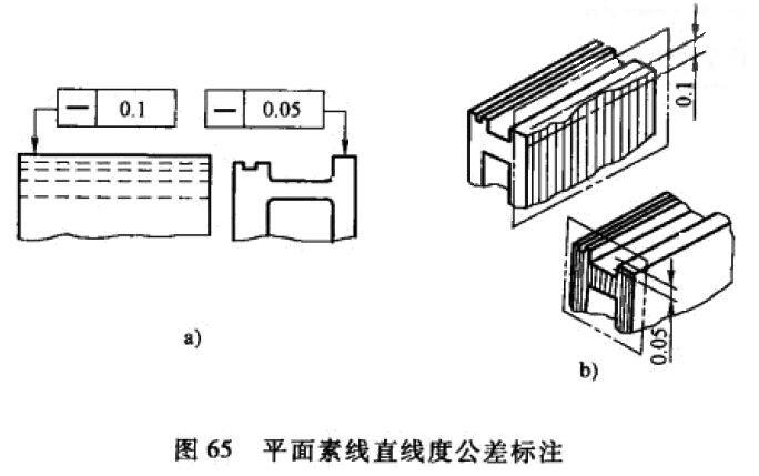 怎樣正確標注鋼管-機械部件-的直線度及其公差? 技術信息 第2張
