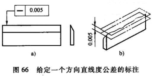 怎樣正確標注鋼管-機械部件-的直線度及其公差? 技術信息 第3張