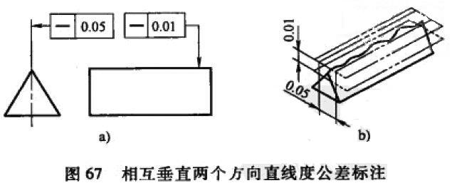怎樣正確標注鋼管-機械部件-的直線度及其公差? 技術信息 第4張