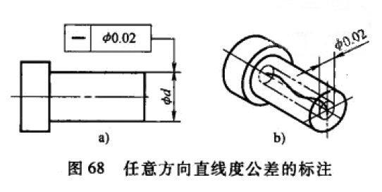 怎样正确标注钢管-机械部件-的直线度及其公差? 技术信息 第5张