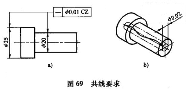 怎样正确标注钢管-机械部件-的直线度及其公差? 技术信息 第6张