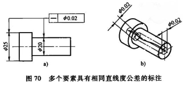 怎樣正確標注鋼管-機械部件-的直線度及其公差? 技術信息 第7張