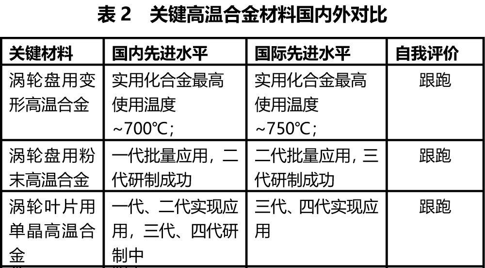 國內外高端鋼鐵產品差距有多大? 行業信息 第4張