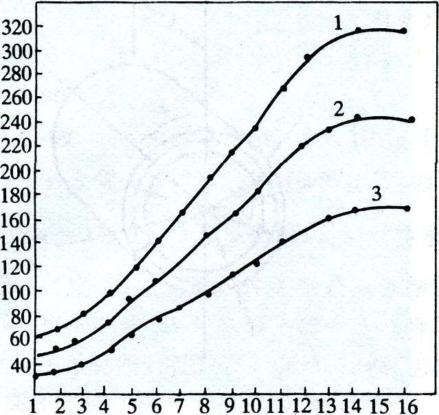 熱軋鋼管張力減徑變形原理 技術信息 第4張