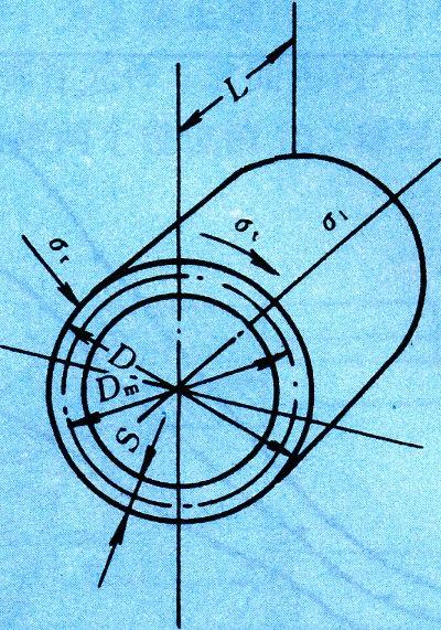 熱軋鋼管張力減徑變形原理 技術信息 第11張