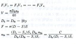 熱軋鋼管張力減徑變形原理 技術信息 第6張