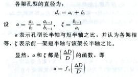 熱軋鋼管張力減徑變形原理 技術信息 第22張