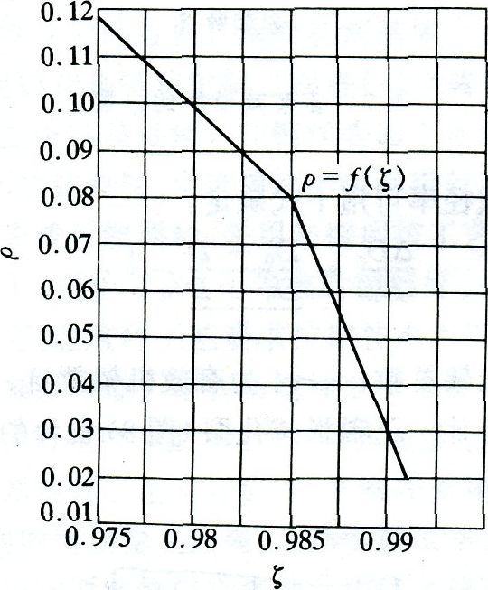 熱軋鋼管張力減徑變形原理 技術信息 第24張
