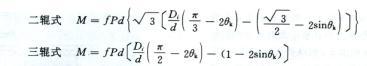 熱軋鋼管張力減徑變形原理 技術信息 第29張
