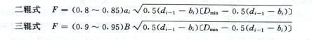 熱軋鋼管張力減徑變形原理 技術信息 第28張